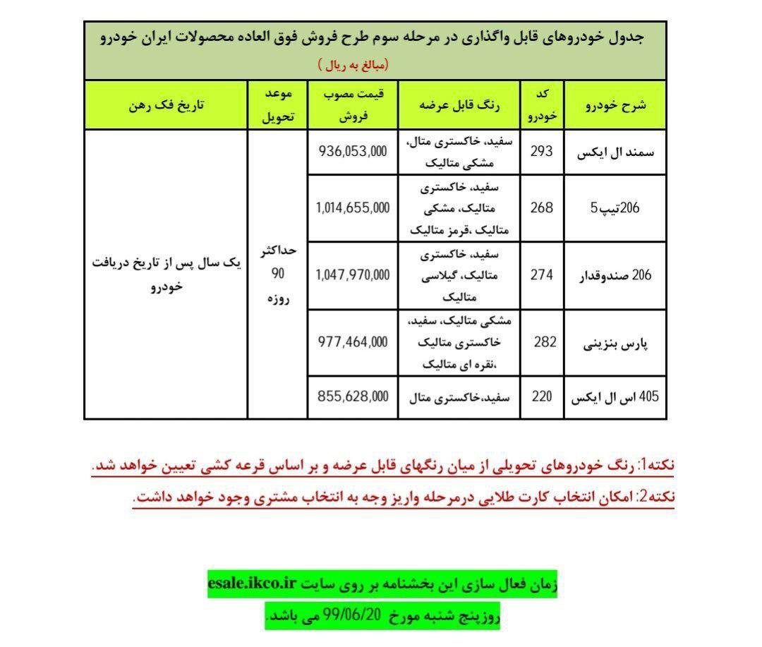 جزئیات و قیمت فروش فوق العاده ایران خودرو در شهریور 99