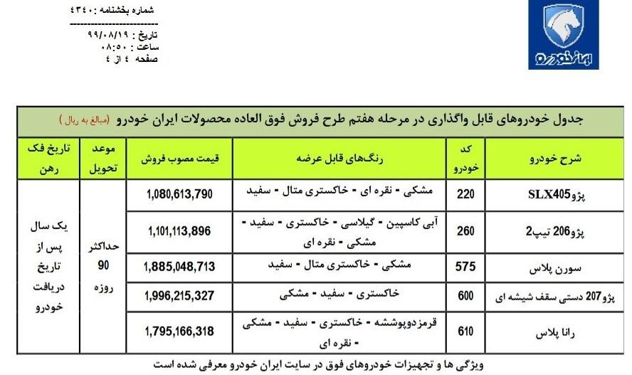 فروش فوق العاده 5 محصول ایران خودرو با قیمت قطعی از فردا