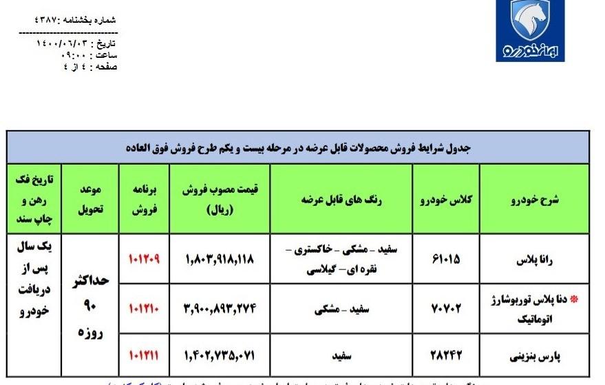 فروش فوق العاده ایران خودرو شهریور 1400