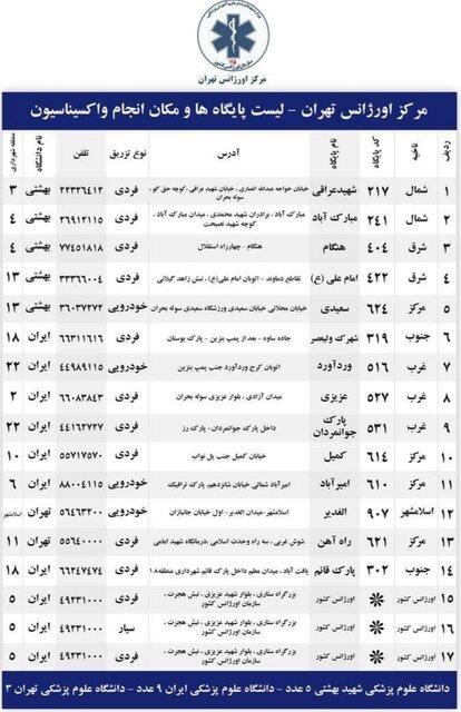 آدرس 17 مرکز اورژانس تهران برای طرح ضربتی واکسیناسیون کرونا