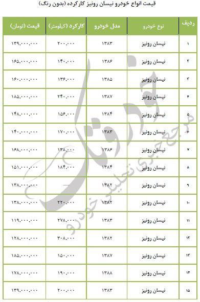 جدول قیمت