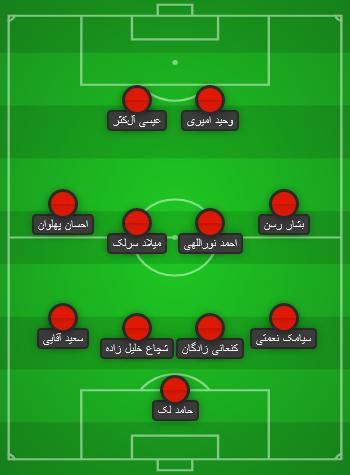 lineup(12)