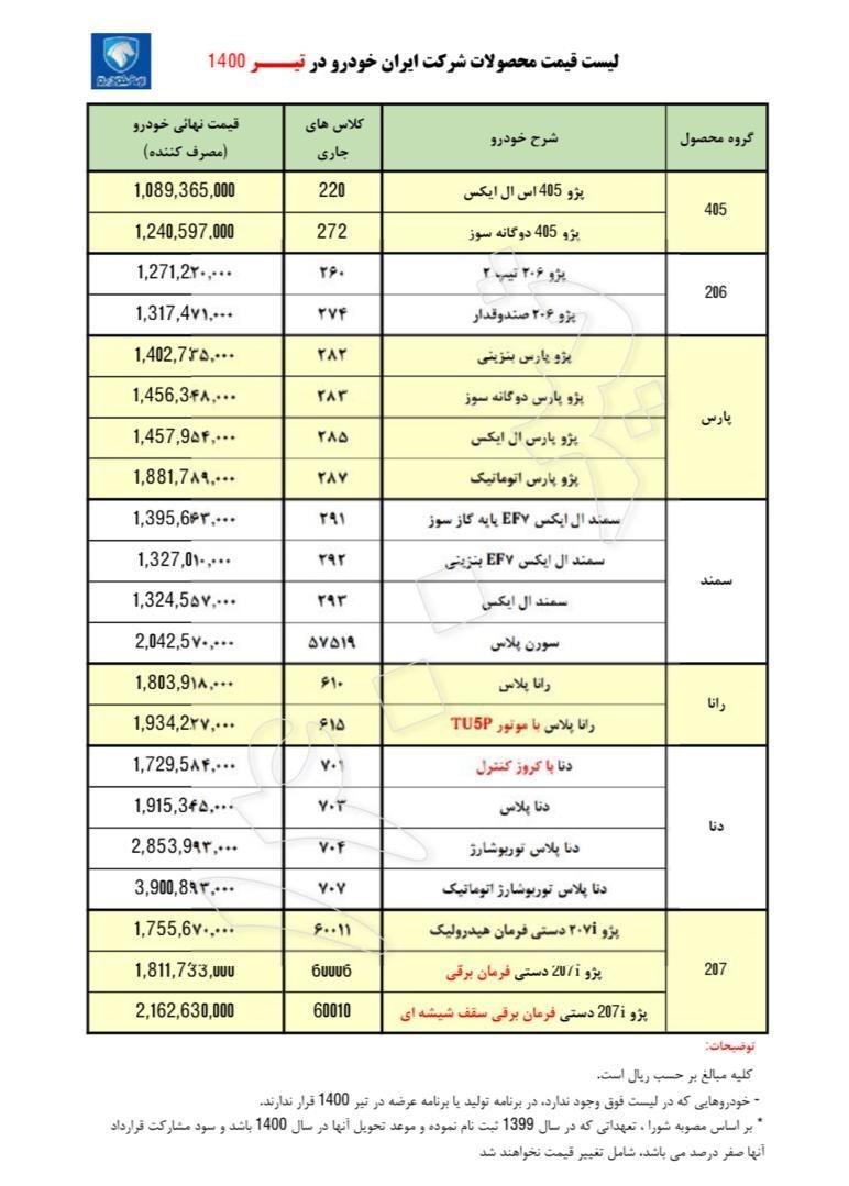 لیست قیمت مصوب ایران خودرو در تیر 1400