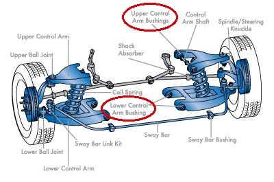 Steer_Suspension_ca1