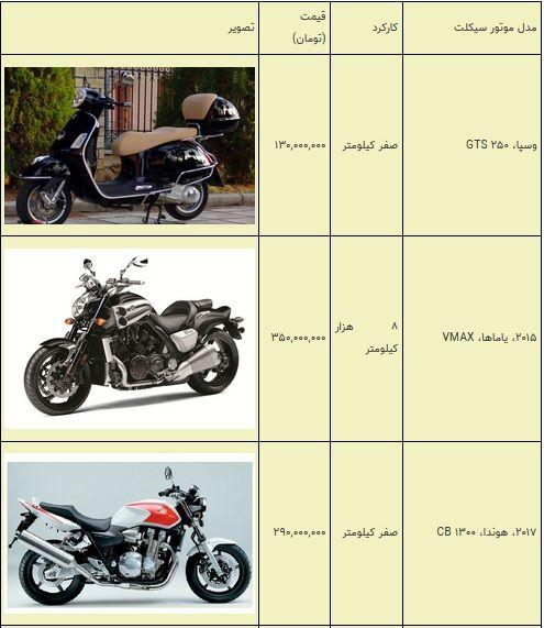 motorciklet4.jpg