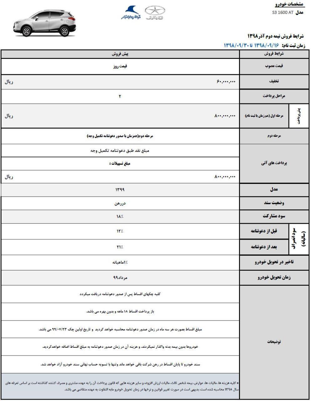 شرایط فروش کرمان موتور