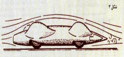 aerodynamic_basics_02