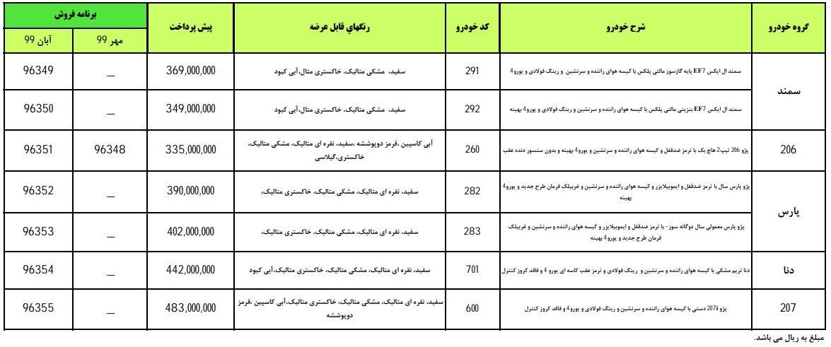 پیش فروش جدید ۷ محصول ایران خودرو در ۲۱ آبان ۹۸ (+جزئیات و جدول)