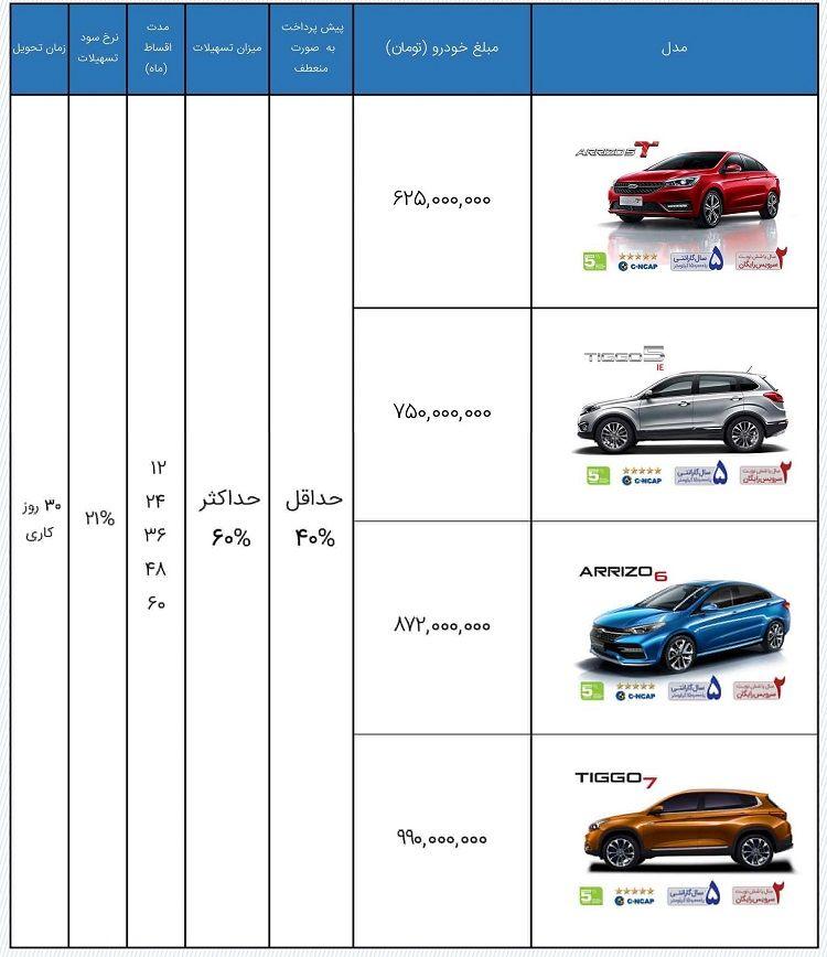 طرح جدید فروش محصولات چری با اقساط 60 ماهه - بهمن 99