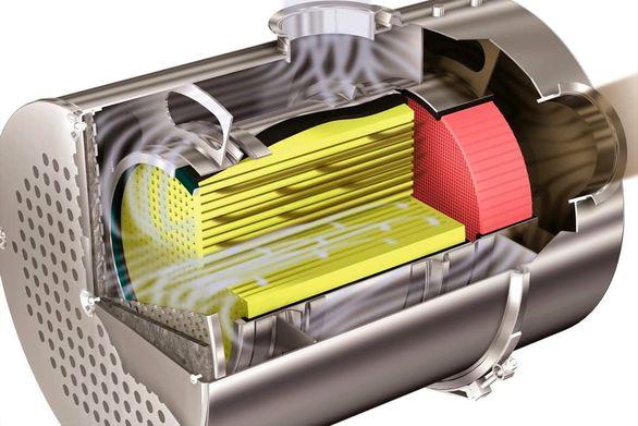 فیلتر OPF رمز ورود خودروها برای استاندارد یورو 6