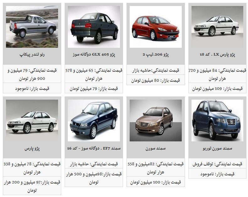 جدیدترین نرخ محصولات ایران خودرو در بازار/ پژو پارس ۹۴ میلیون و ۷۰۰ هزار تومان شد
