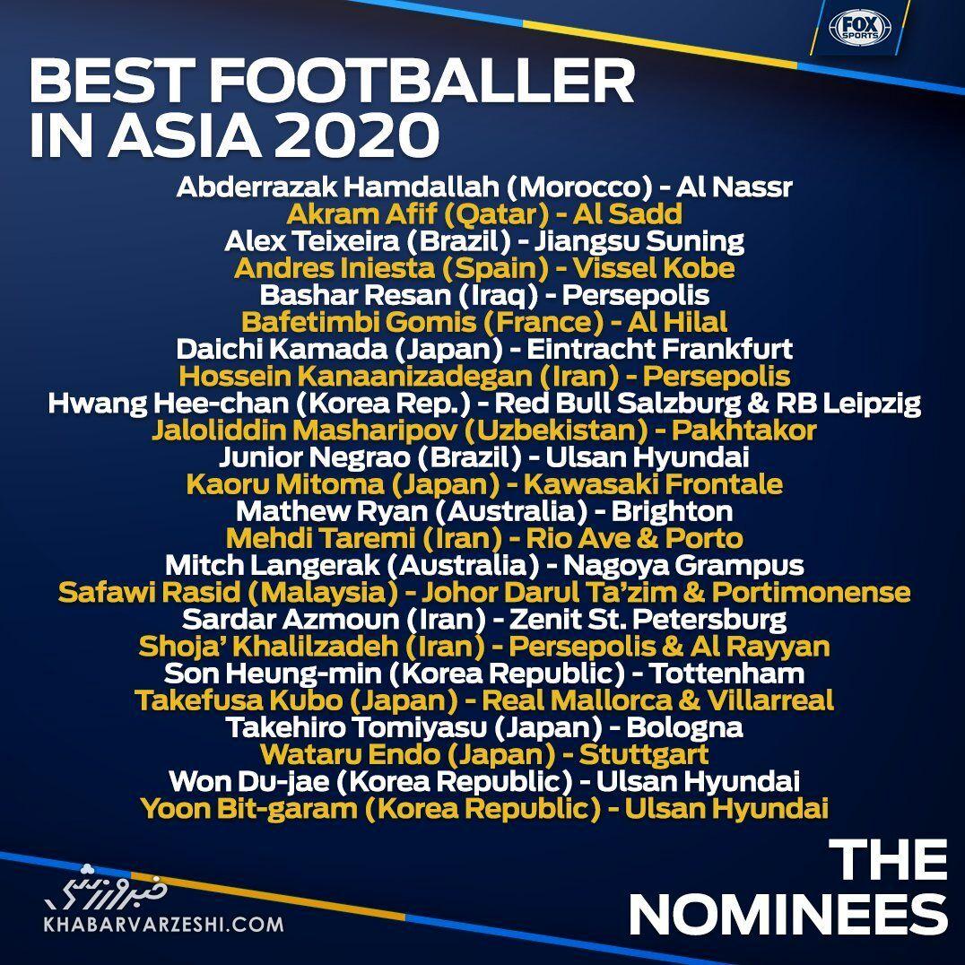 بهترین بازیکن سال 2020 آسیا از نگاه فاکس اسپورت